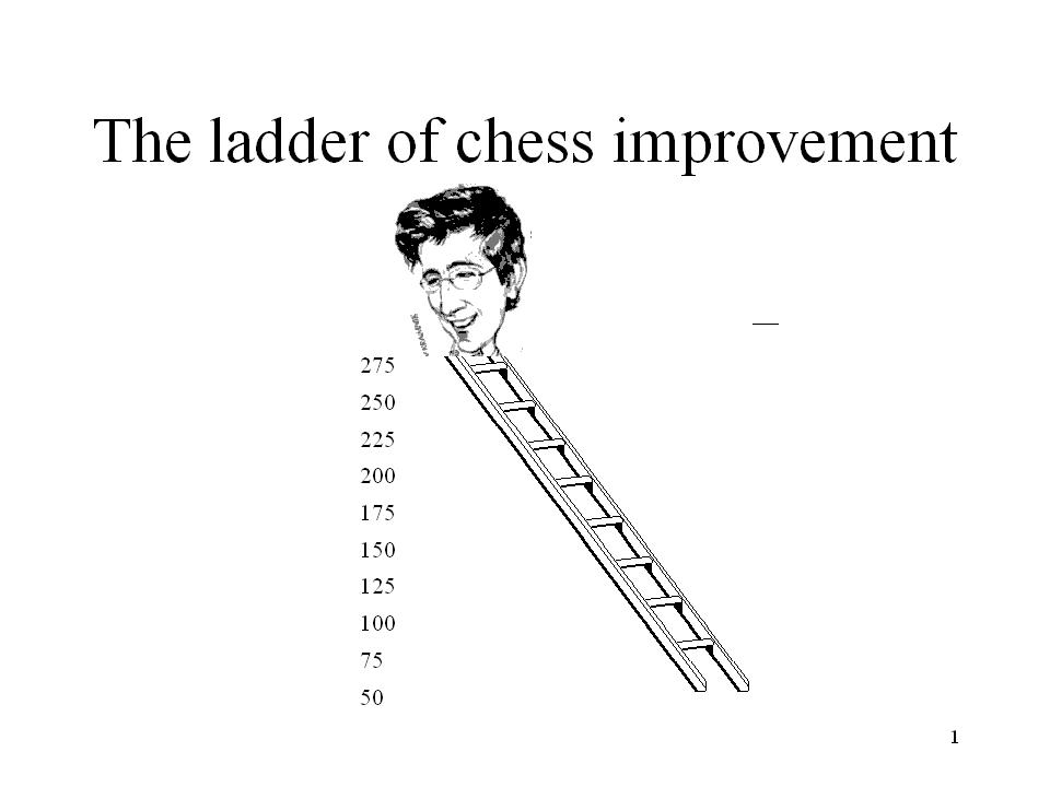 Ladder of chess improvement